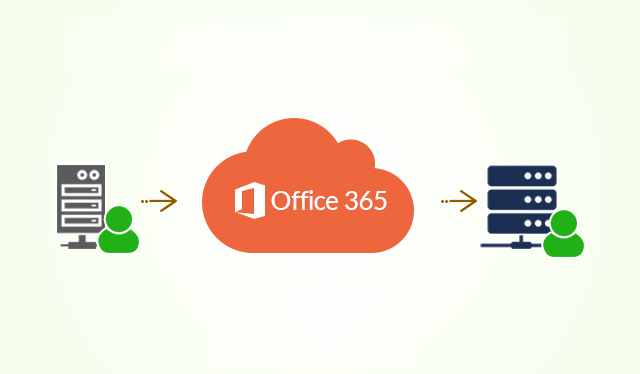 move office 365 subscription to another tenant